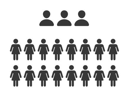 Illustration d'une équipe de 16 joueurs et 3 dirigeants
